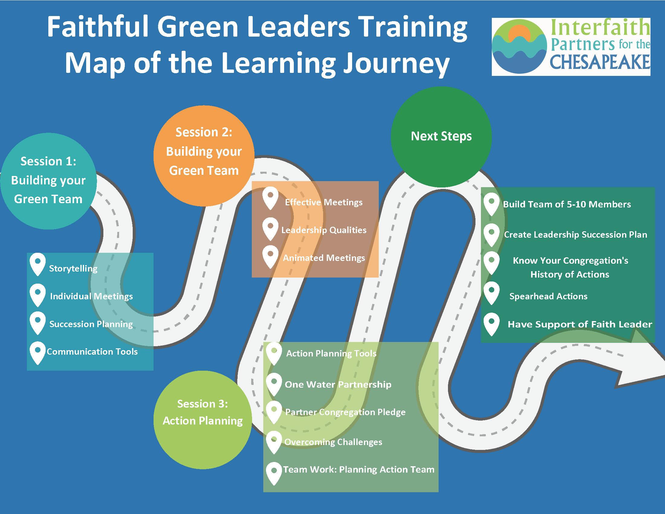 FGLT_Learning_Journey_Map_FINAL.jpg