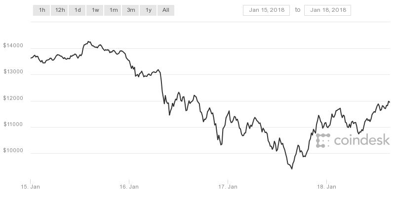 coindesk-bpi-chart_(4).png