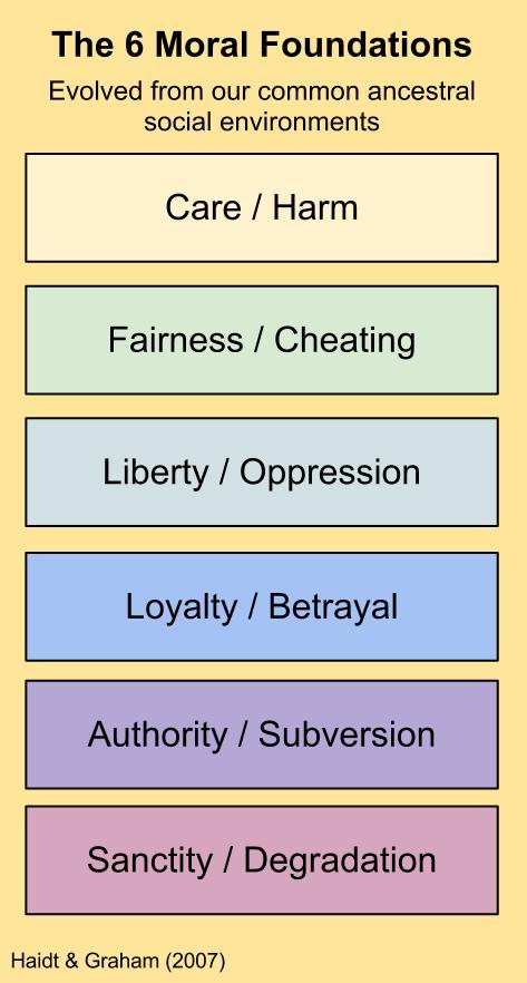 MoralFoundationsListing.jpg