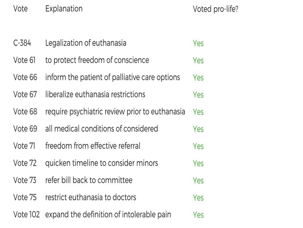 Andrew_Scheer_euthanasia_record.jpg