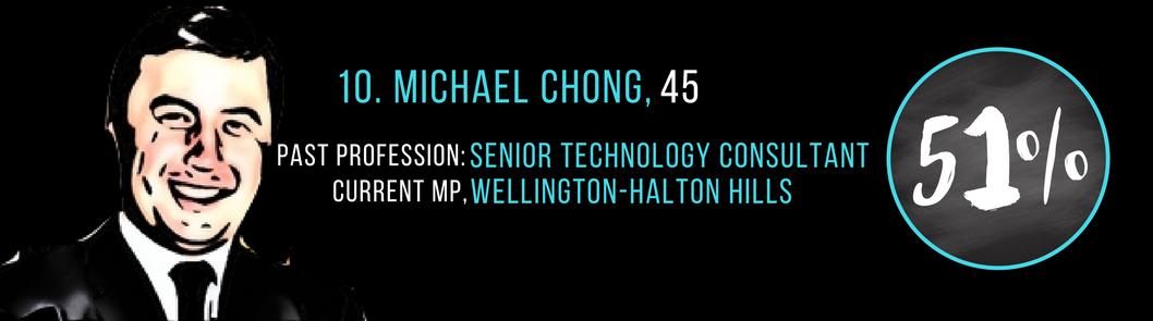 Michael_Chong_top.png