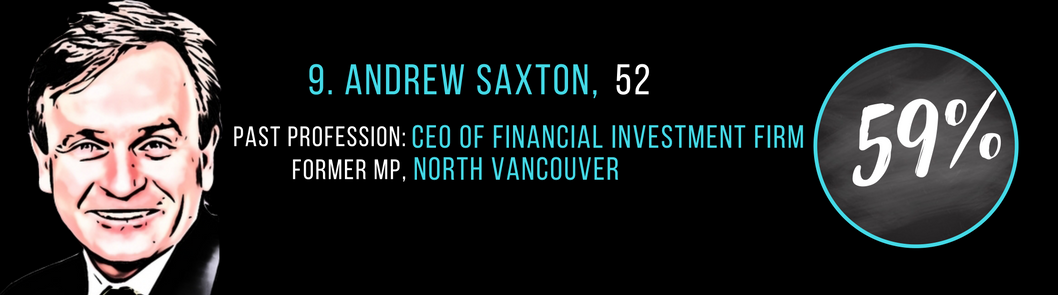 Andrew_Saxton_top.png