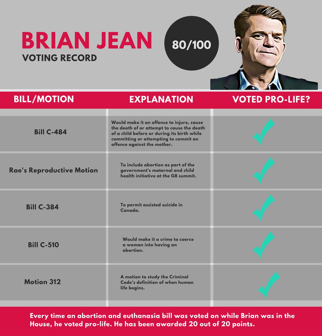 Jean_votes.png