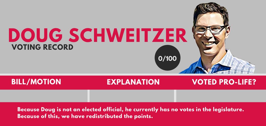 Schweitzer-votes.png