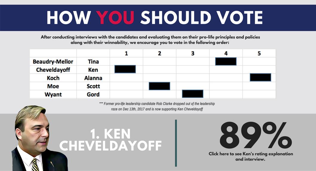 NEW-_ballot_Ken.png