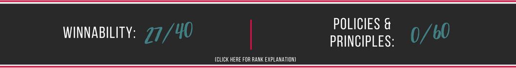 Tina_ranking.png