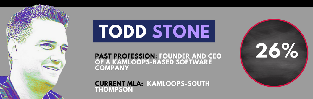 Todd_Stone_2.png