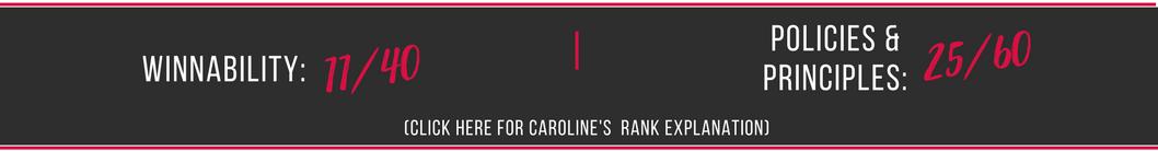 Caroline_ranking.png