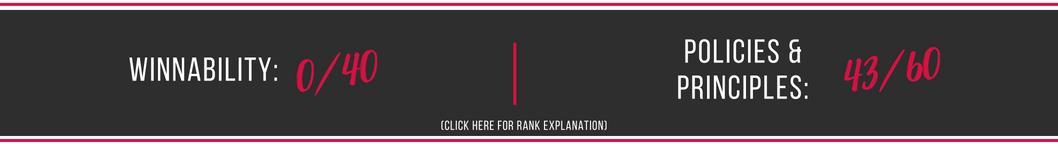 julie_ranking.png