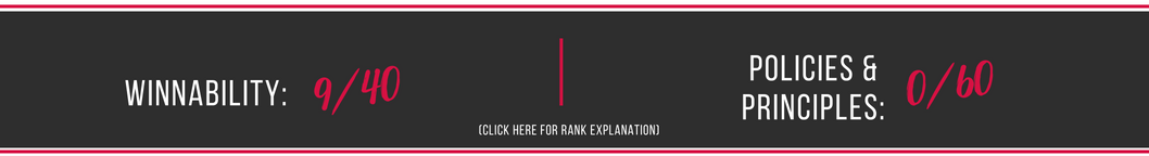 Elizabeth_ranking.png