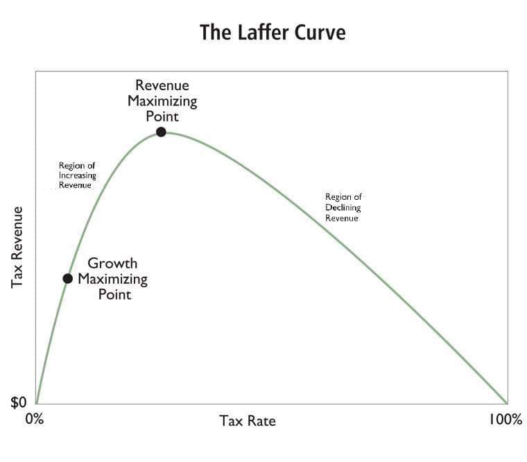Laffer_Curve.jpg
