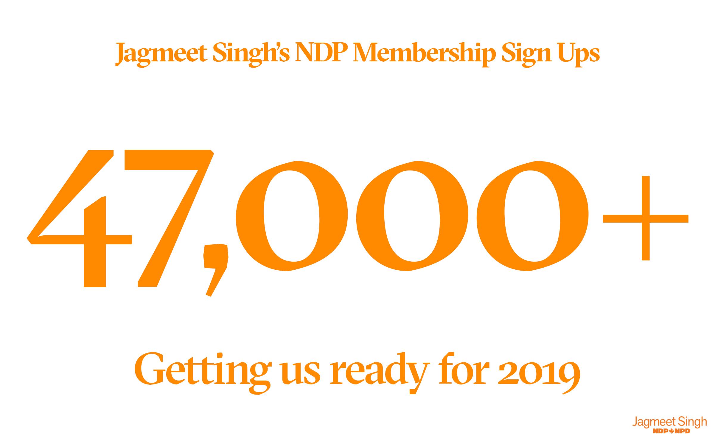 memberships_total.jpg