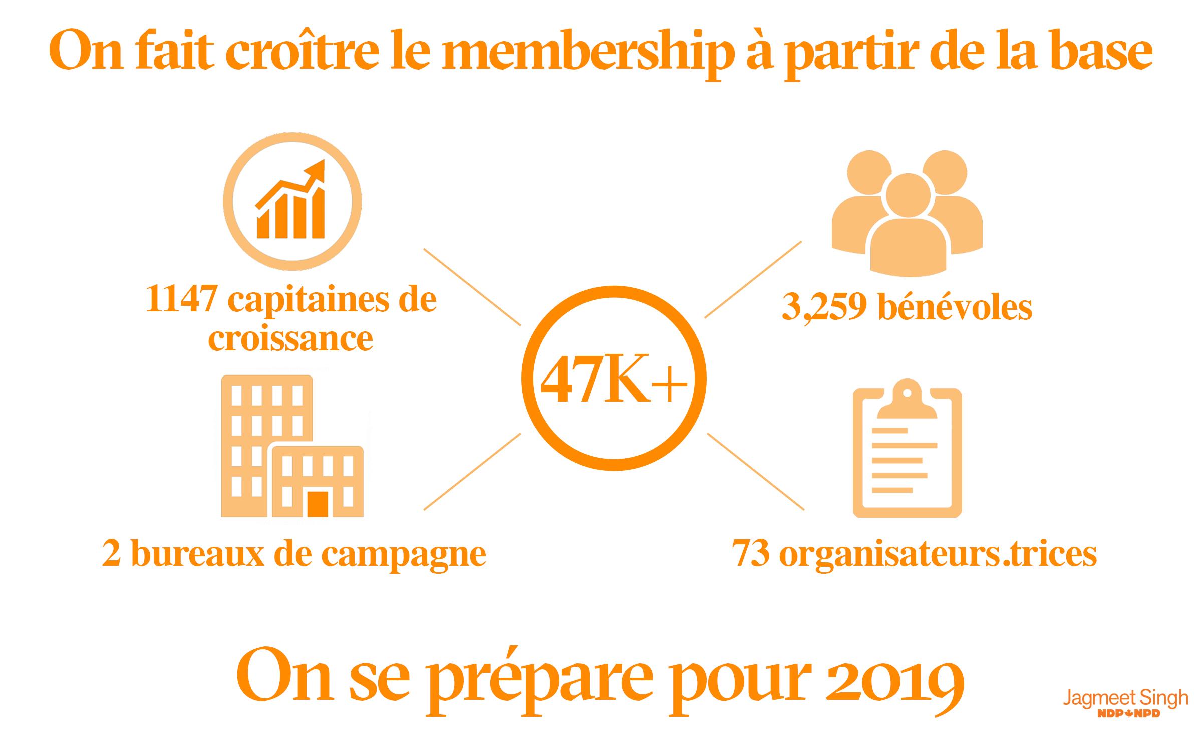 numbers_organizing_fr.jpg