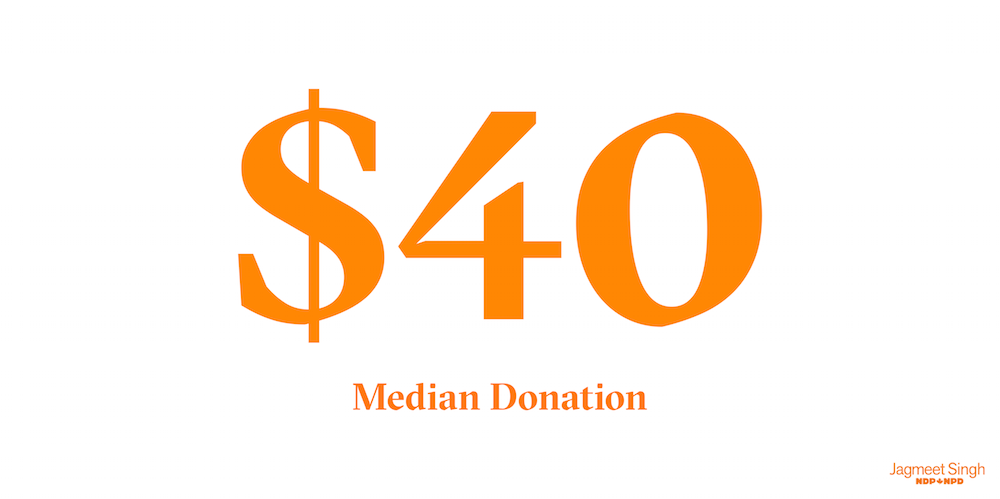 median_donation_shareable_copy.png