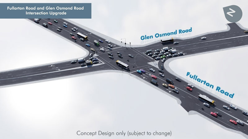 Glen Osmond and Fullarton Road Intersection Upgrade