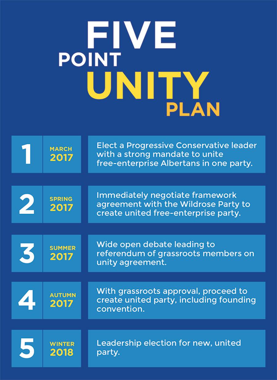 unity-plan.jpg