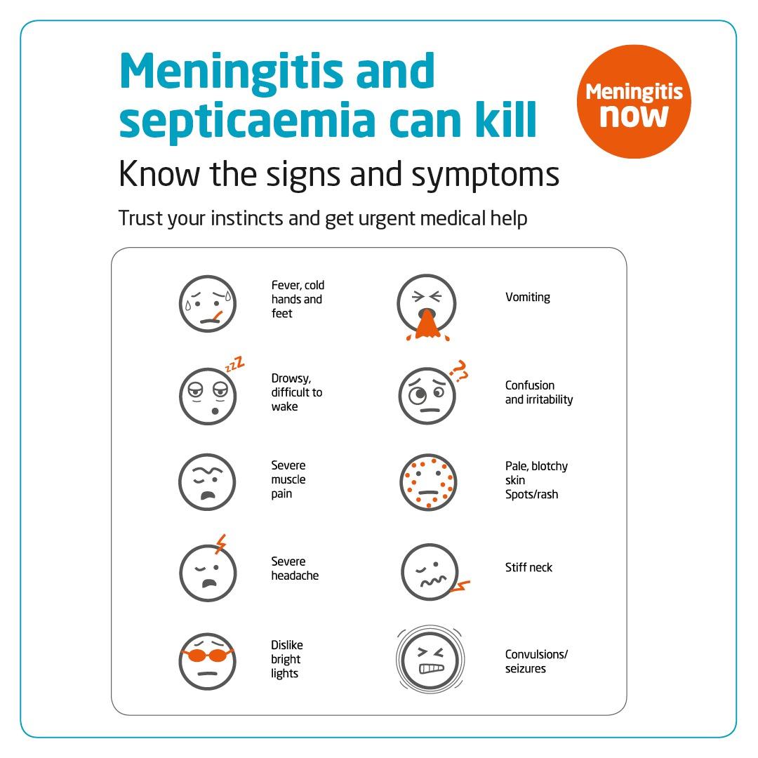 Meningitis_Now_-_Signs_and_Symptoms_students.jpg