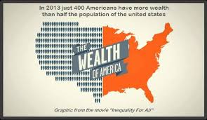 wealth About Inequality for All