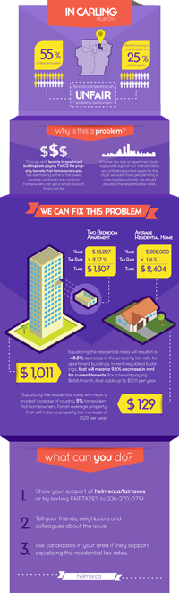Download the Fair Taxes Infographic