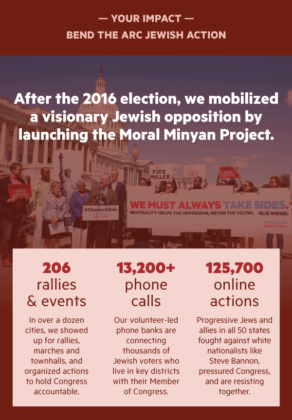 After the 2016 election, we mobilized a visionary Jewish opposition by launching the Moral Minyan Project.
