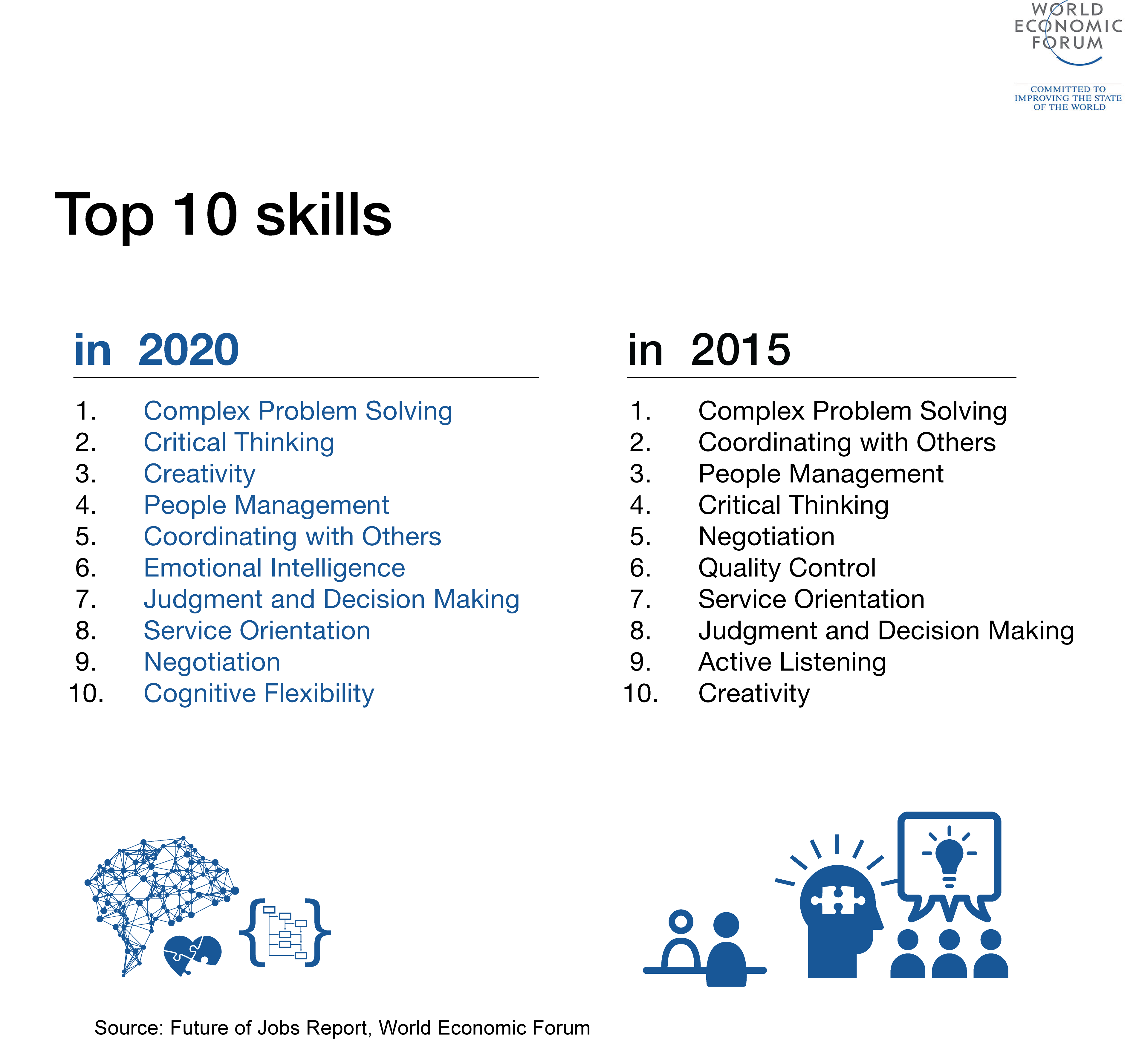 10-skills.png