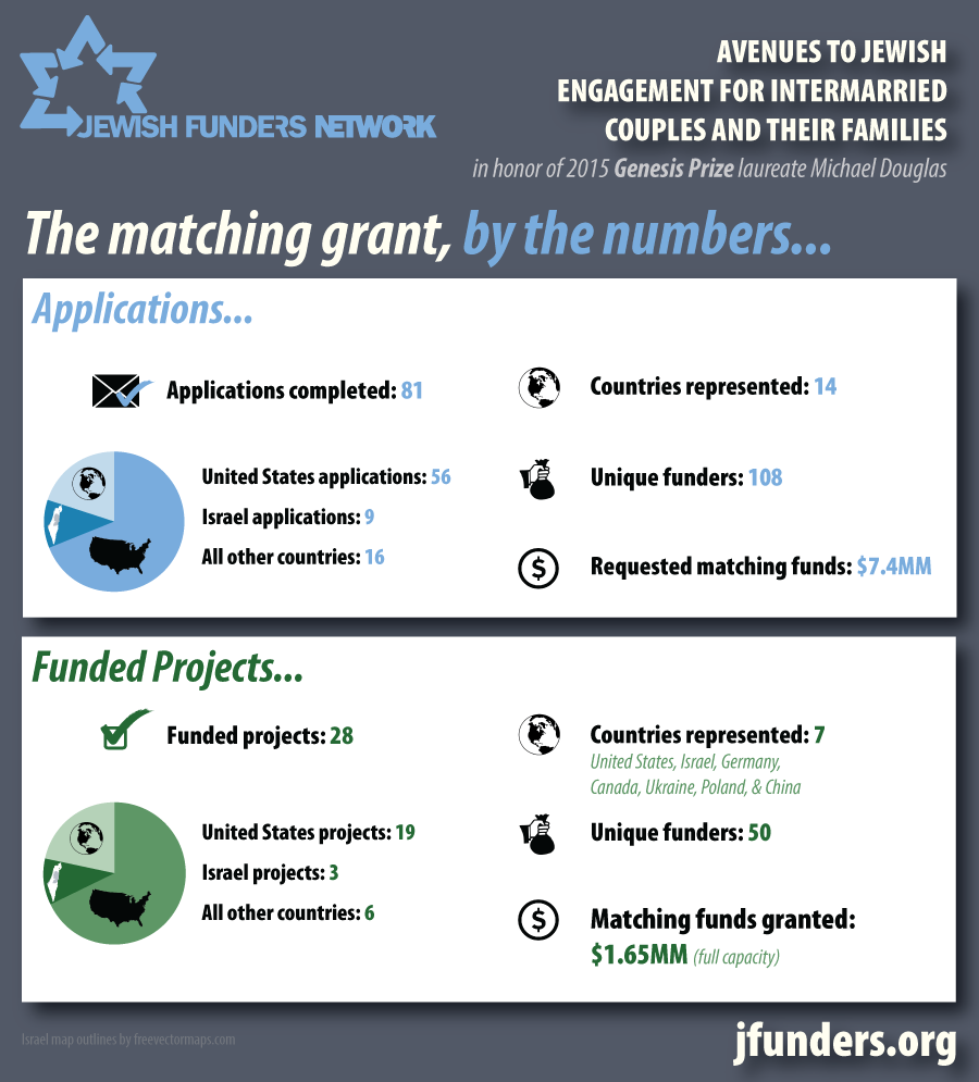 Intermar-recipients-infographic-3.png