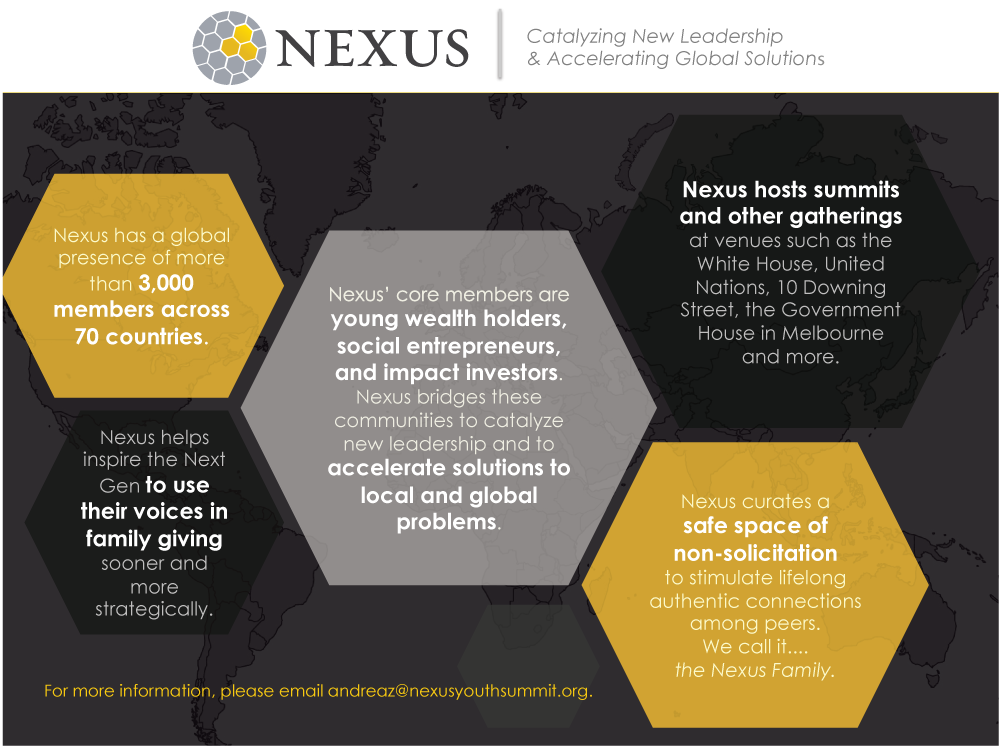 Intro-to-Nexus.png