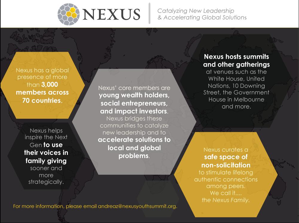 Intro-to-Nexus.png