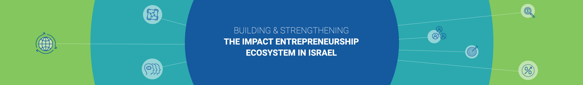 4302d040857c Building   Strengthening the Impact Entrepreneurship Ecosystem in Israel  Matching Grant  Funder Information Session