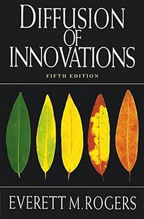 Diffusion_of_Innovation-1.jpg