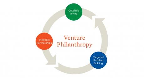 venture-philanthrophy-1930x1047.jpg