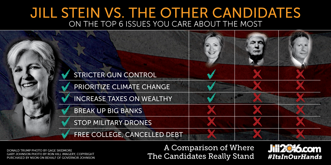 candidate-comparisons.png