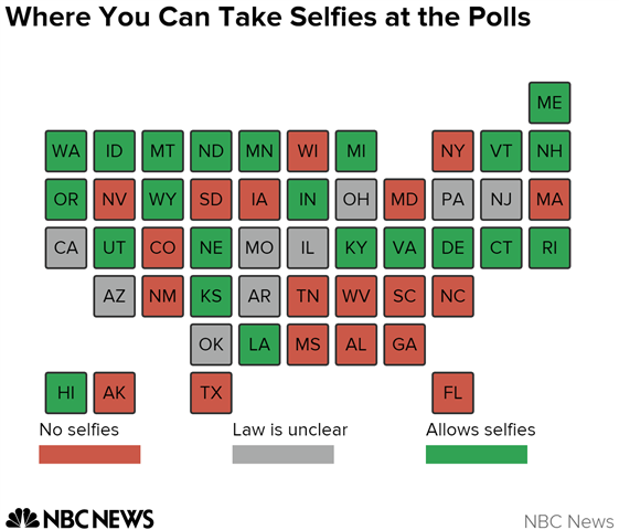 where_you_can_take_selfies_at_the_polls_no_selfies_law_is_unclear_allows_selfies_chartbuilder_be8bb1ef48a886ab6335f6be717b3722_nbcnews-ux-600-480.jpg