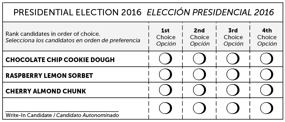ranked-choice-voting_sample_ballot.png