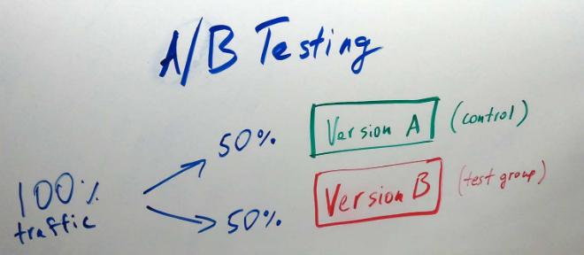 ab-testing.jpg