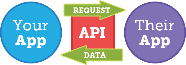 apis-for-marketers.png