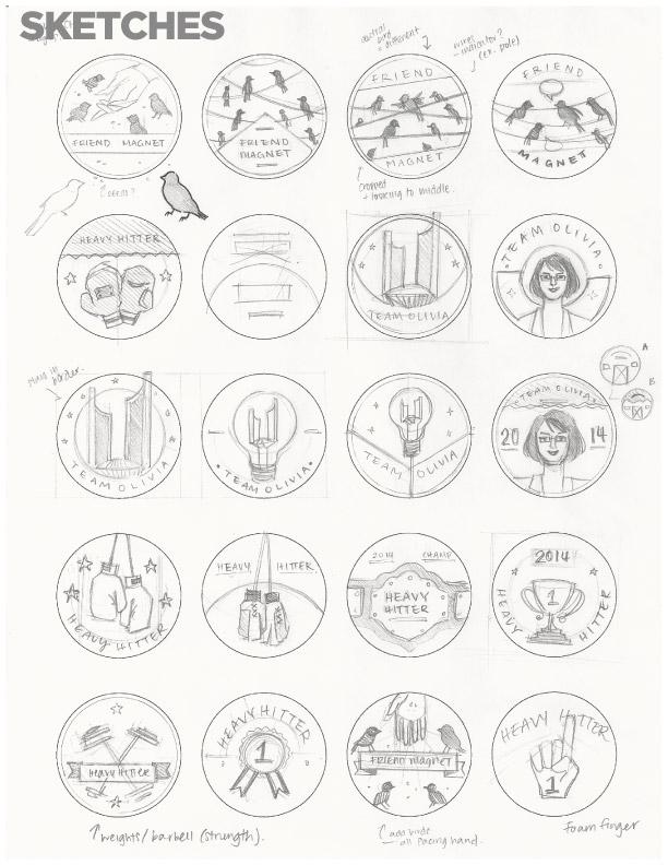 Badge concepts