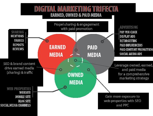 DigitalMarketing.png