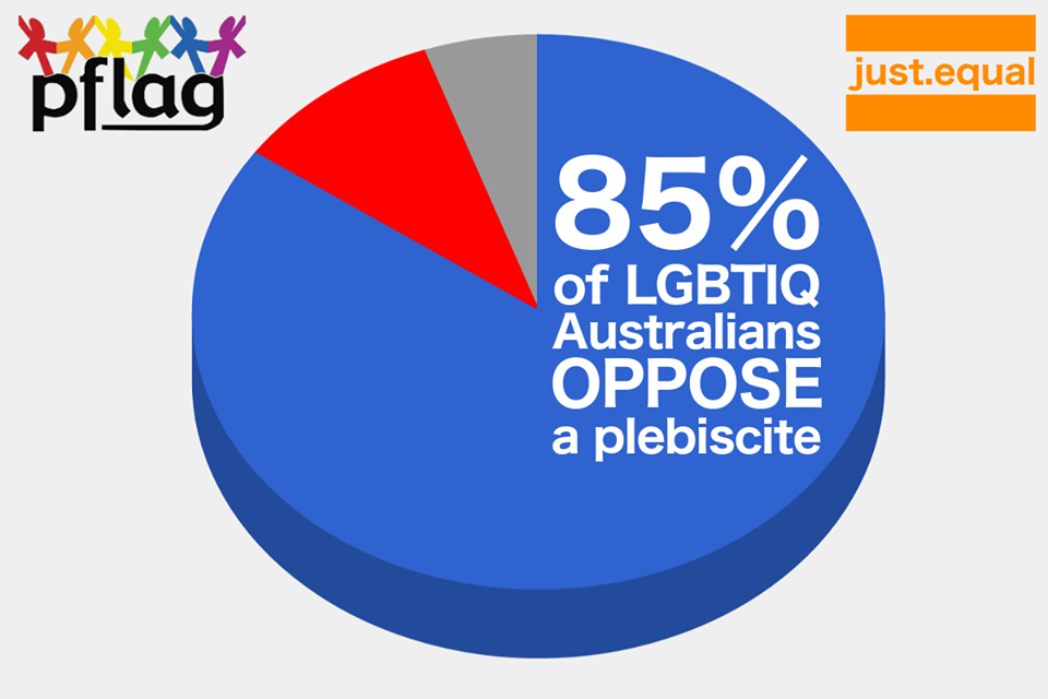 LGBTI_against_Plebiscite_.png