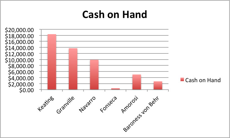 2015_K4C_Cash_on_Hand.jpg