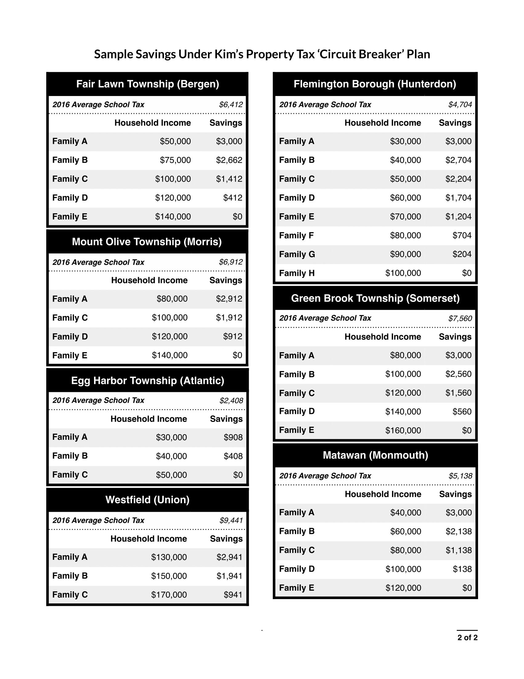 Property_Tax_FAQ_2