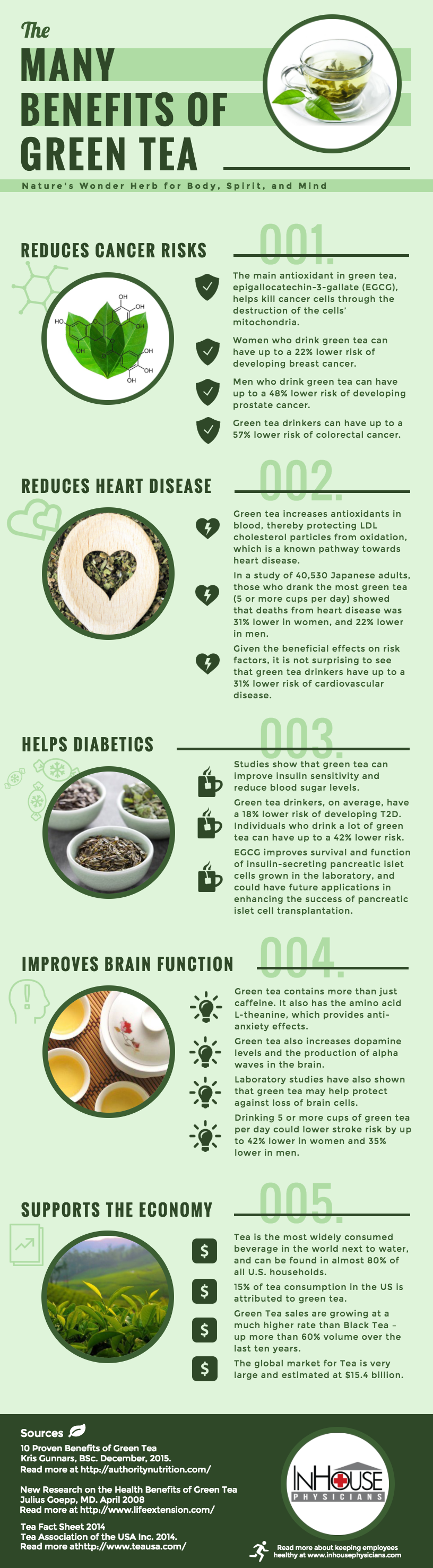 The Many Benefits of Green Tea - Infographic Design by Straub Creative Company