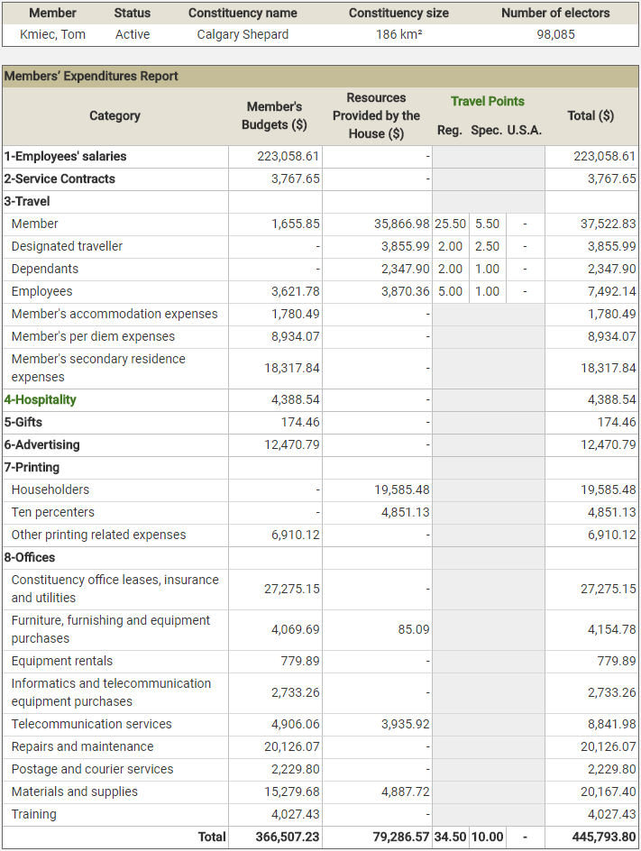 Expenditure_report_Apr_16_to_March_17.png