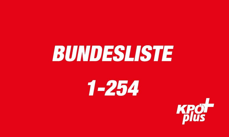 WEB_KandidatInnen-Bundesliste.jpg