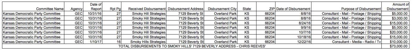 smokyhillsdisbursements_7129beverly.png