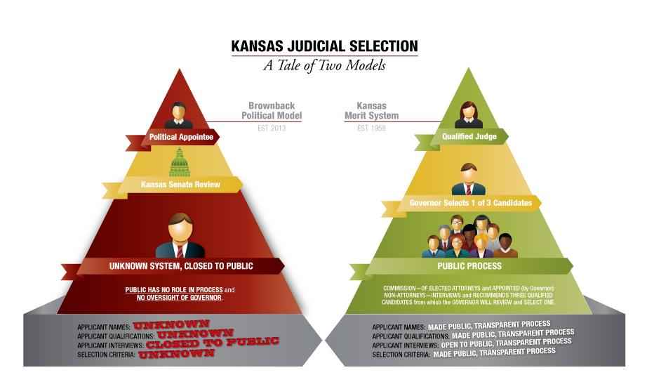 JudicialSelectionProcess_triangles_web.jpg