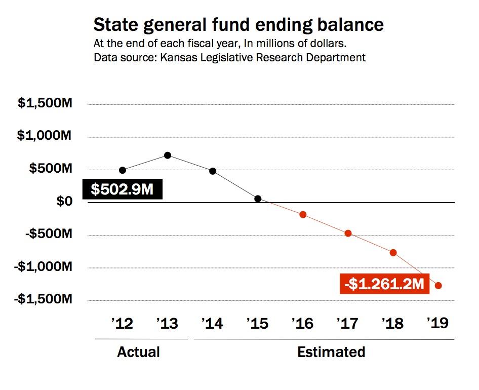140413_deficits_chart.ispx.jpg