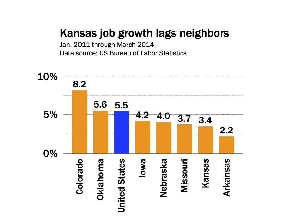 Job_growth.jpg