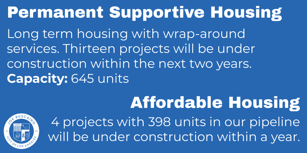 Permanent Supportive Housing - Long term housing with wrap-around services. Thirteen projects will be under construction within the next two years.  Capacity: 645 units. Affordable Housing - 4  projects with 398 units in our pipeline will be under construction within a year.