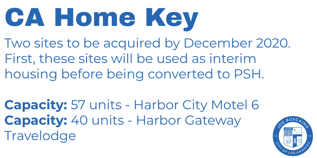 California Home Key Two sites to be acquired by December 2020. First, these sites will be used as interim housing before being converted to PSH.  Capacity: 57 units - Harbor City Motel 6  Capacity: 40 units - Harbor Gateway Travelodge